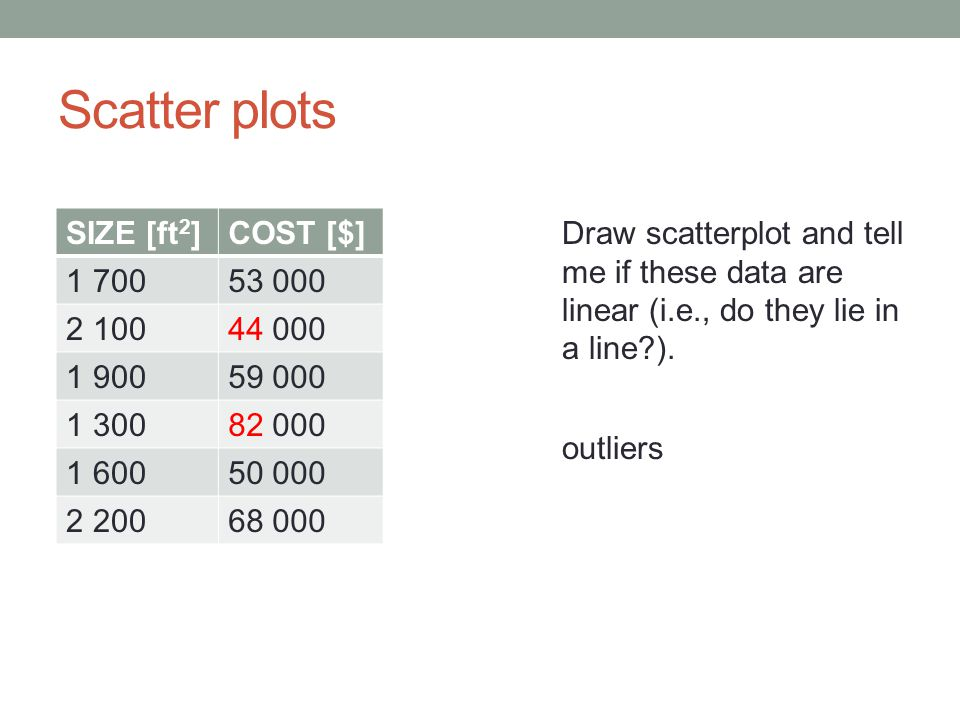 Scatter plots SIZE [ft2] COST [$] 1 700 53 000 2 100 44 000 1 900